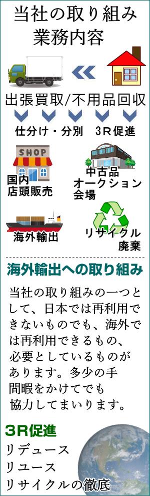 神奈川 買取